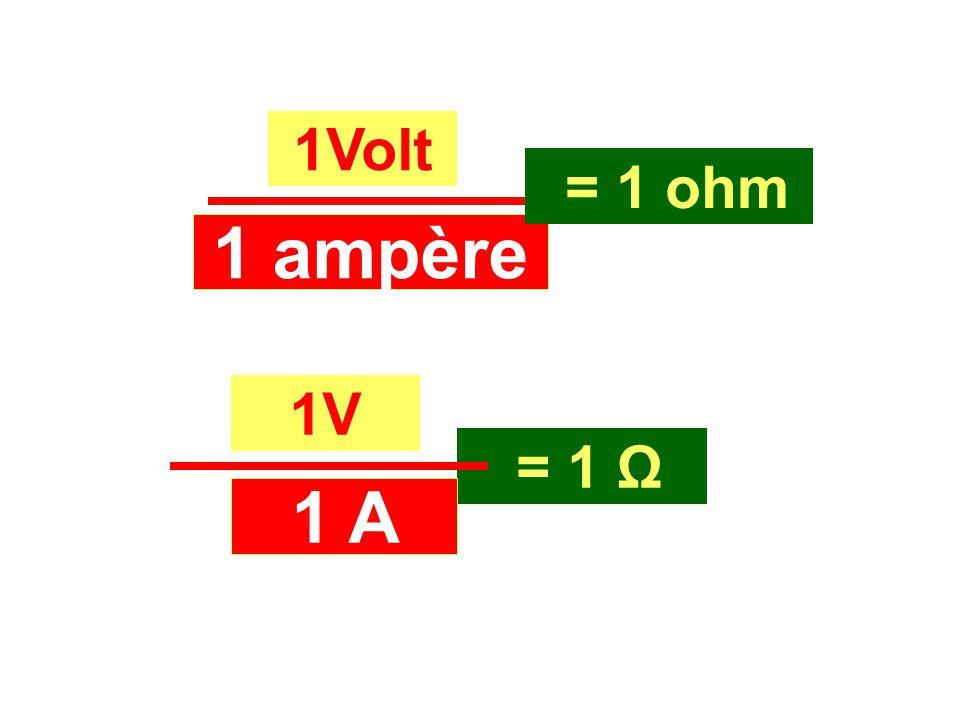 1Volt = 1 ohm 1 ampère 1V = 1 Ω 1 A