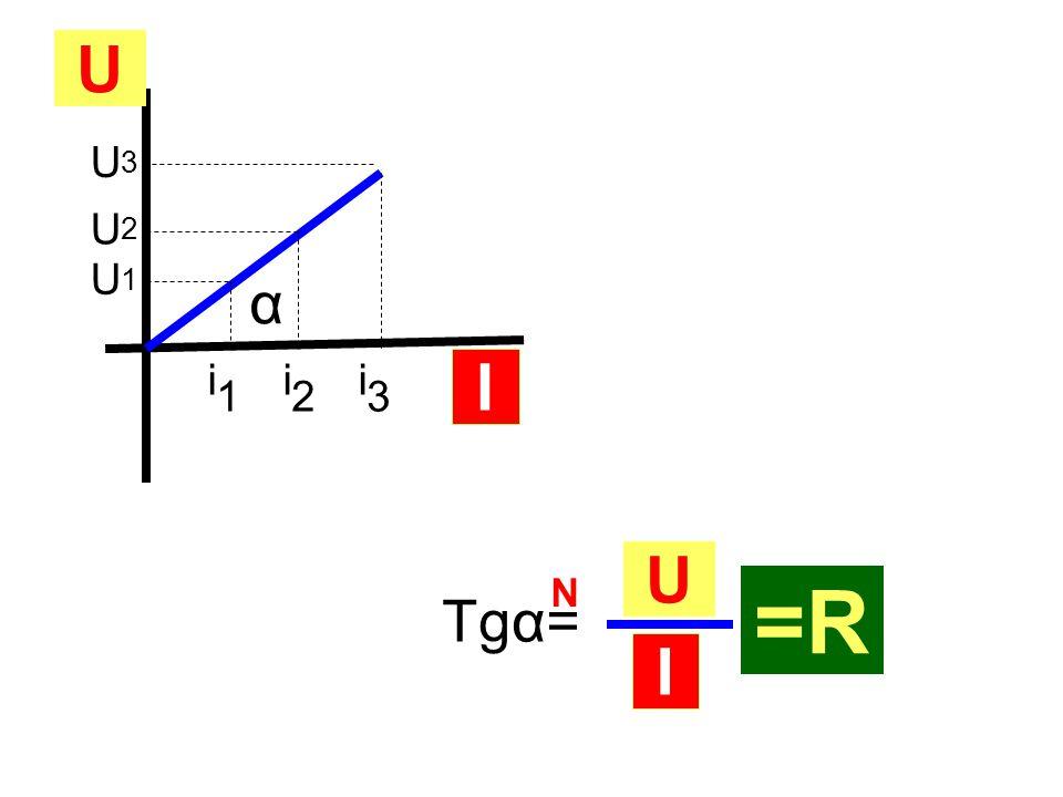 U U3 U2 U1 α i i i 1 2 3 I U N Tgα= =R I