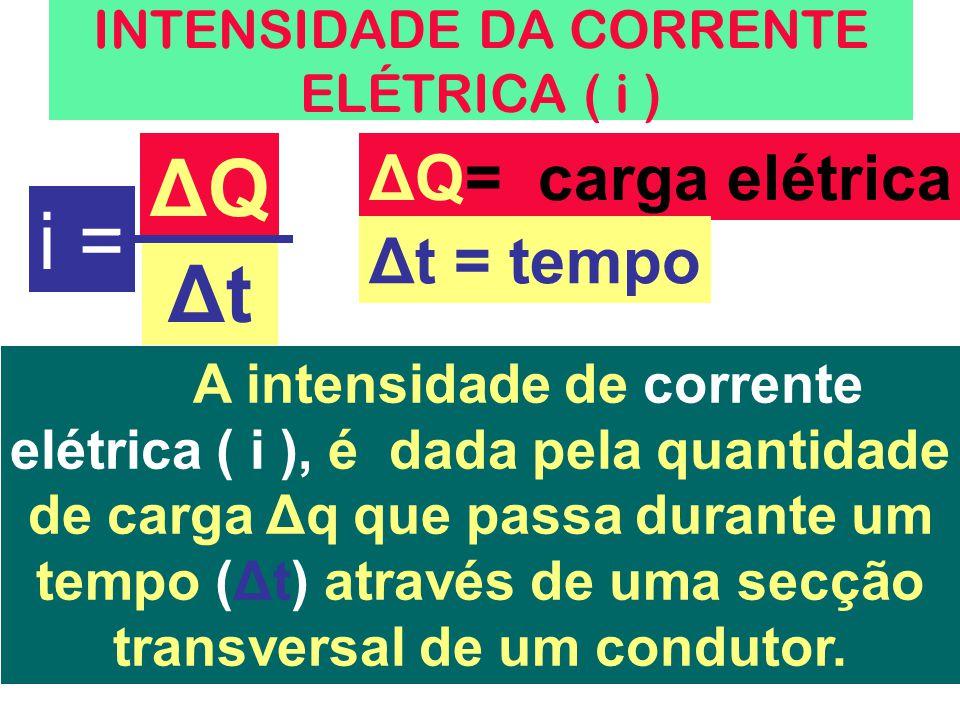 INTENSIDADE DA CORRENTE ELÉTRICA ( i )