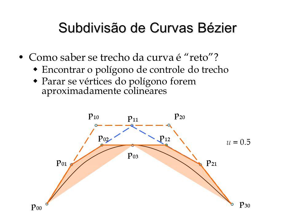 Subdivisão de Curvas Bézier