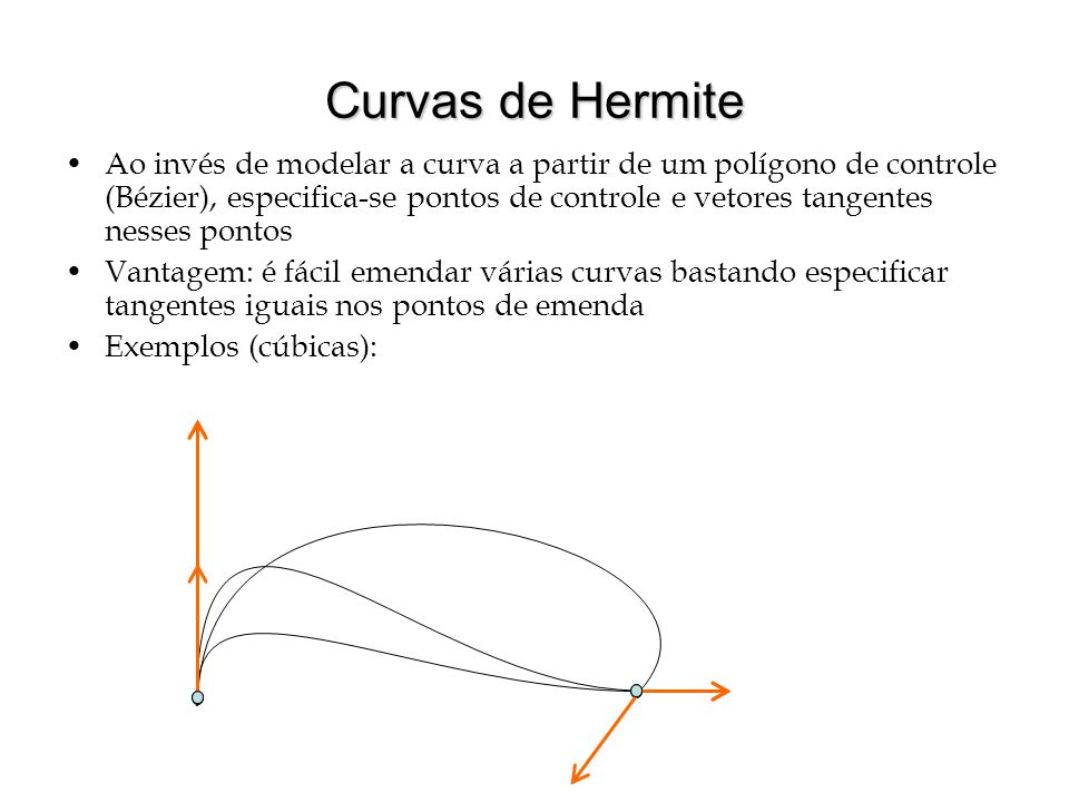 Curvas de Hermite