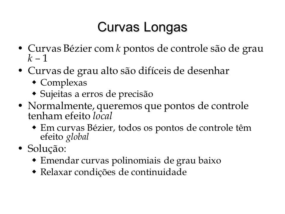 Curvas Longas Curvas Bézier com k pontos de controle são de grau k – 1