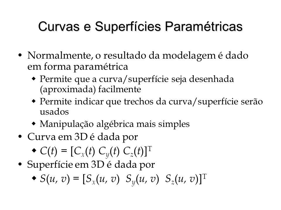 Curvas e Superfícies Paramétricas
