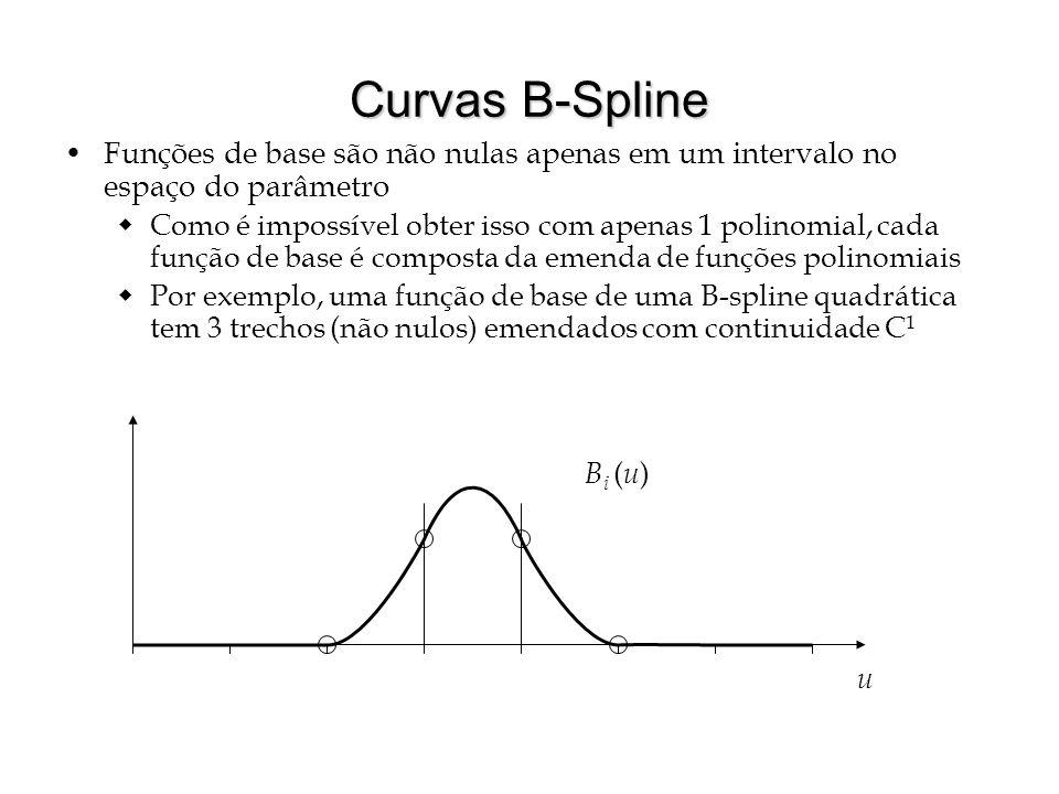 Curvas B-Spline Funções de base são não nulas apenas em um intervalo no espaço do parâmetro.