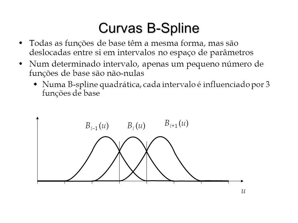 Curvas B-Spline Todas as funções de base têm a mesma forma, mas são deslocadas entre si em intervalos no espaço de parâmetros.