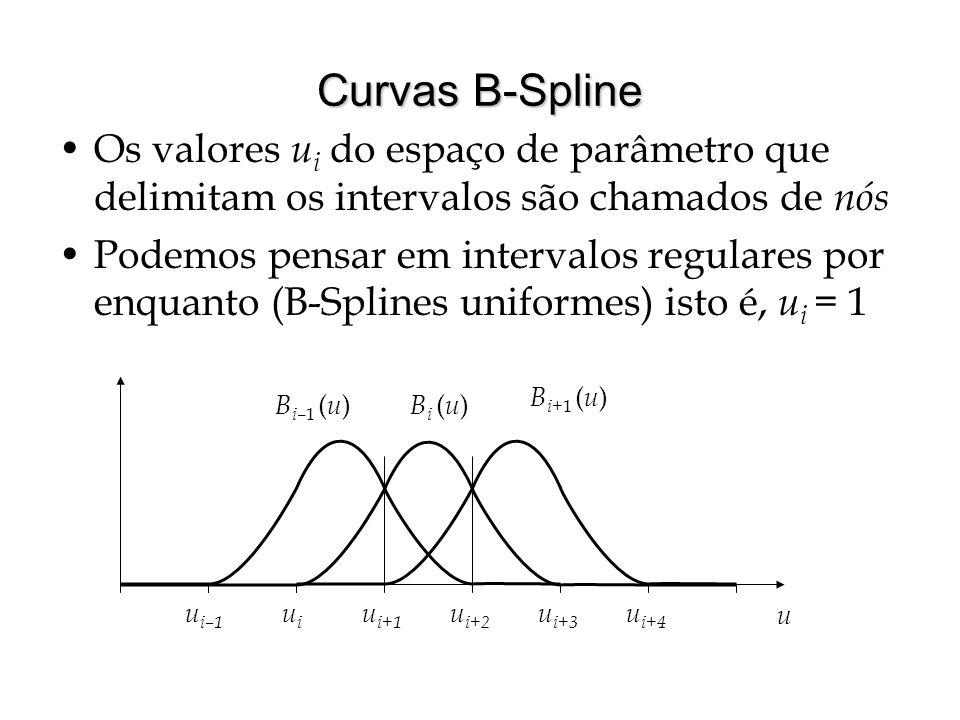 Curvas B-Spline Os valores ui do espaço de parâmetro que delimitam os intervalos são chamados de nós.