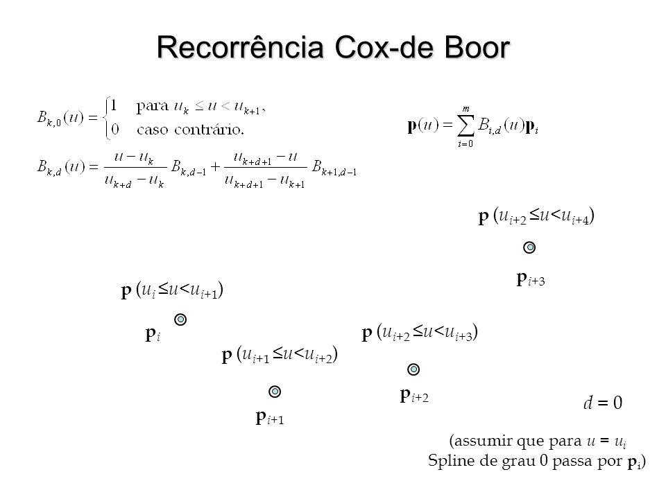 Recorrência Cox-de Boor