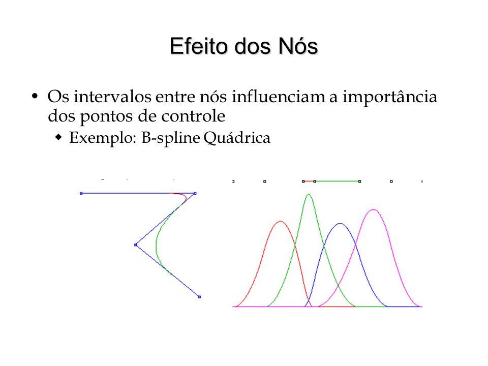 Efeito dos Nós Os intervalos entre nós influenciam a importância dos pontos de controle.