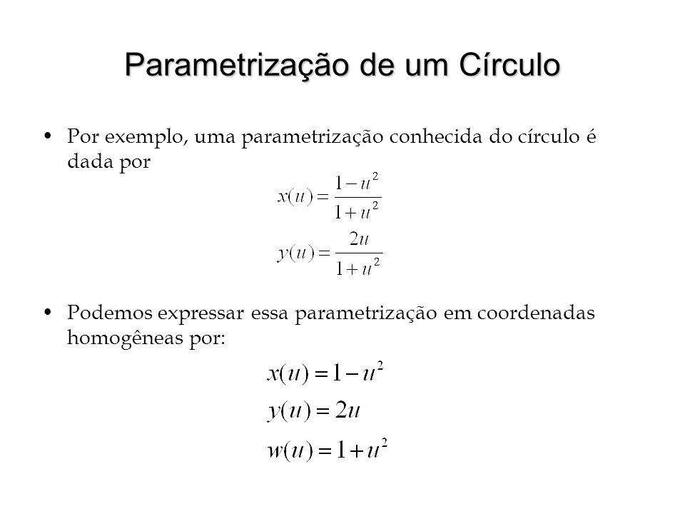 Parametrização de um Círculo
