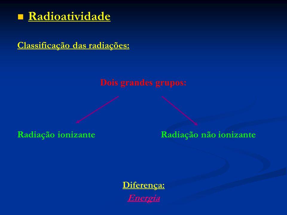Radioatividade Classificação das radiações: Dois grandes grupos: