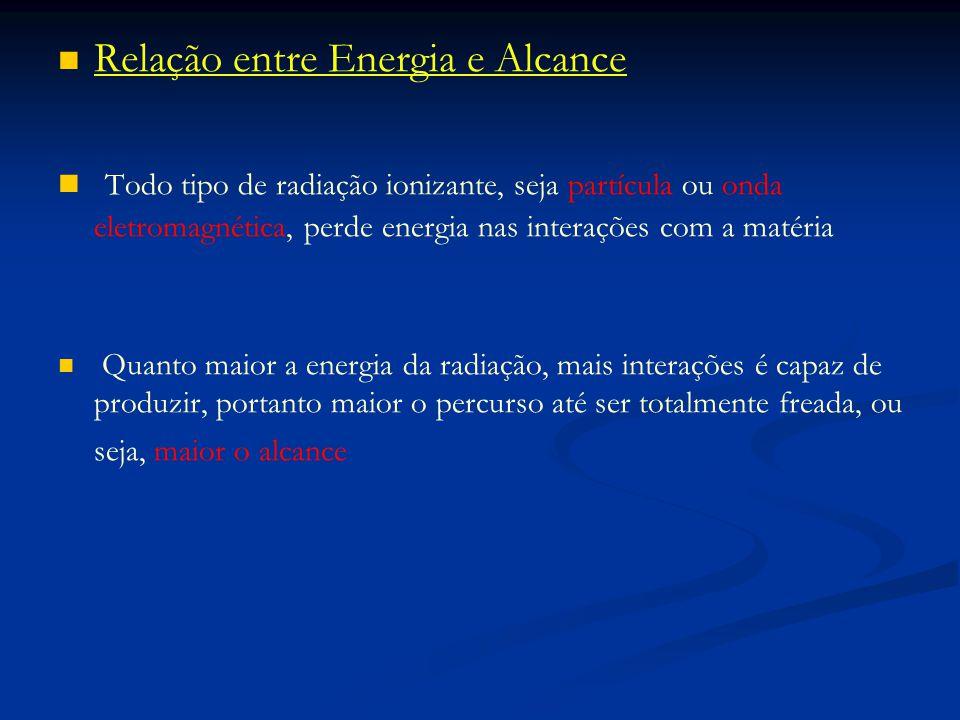 Relação entre Energia e Alcance