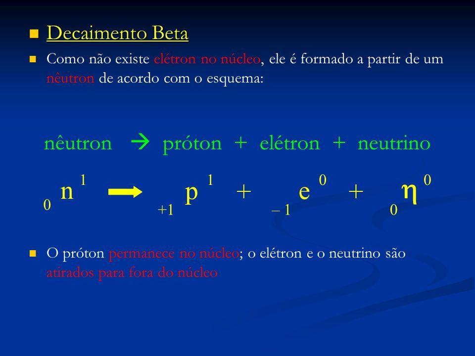 nêutron  próton + elétron + neutrino