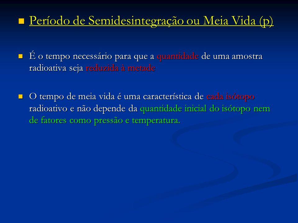 Período de Semidesintegração ou Meia Vida (p)