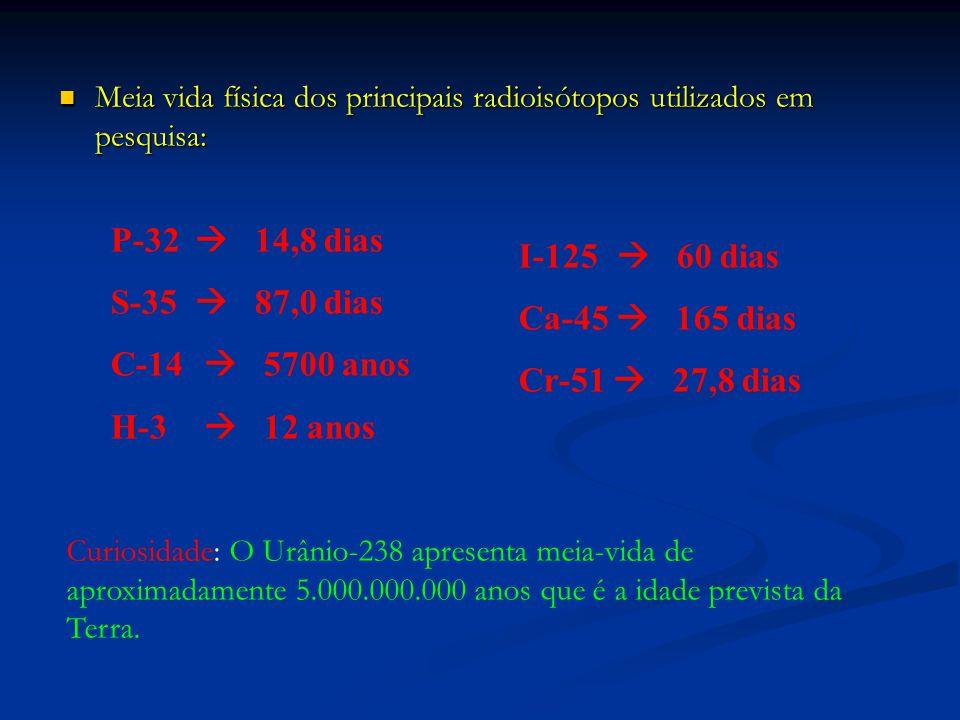 P-32  14,8 dias I-125  60 dias S-35  87,0 dias Ca-45  165 dias