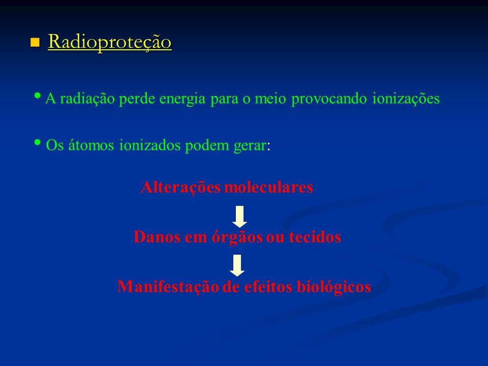Danos em órgãos ou tecidos Manifestação de efeitos biológicos