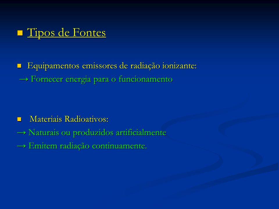 Tipos de Fontes Equipamentos emissores de radiação ionizante: