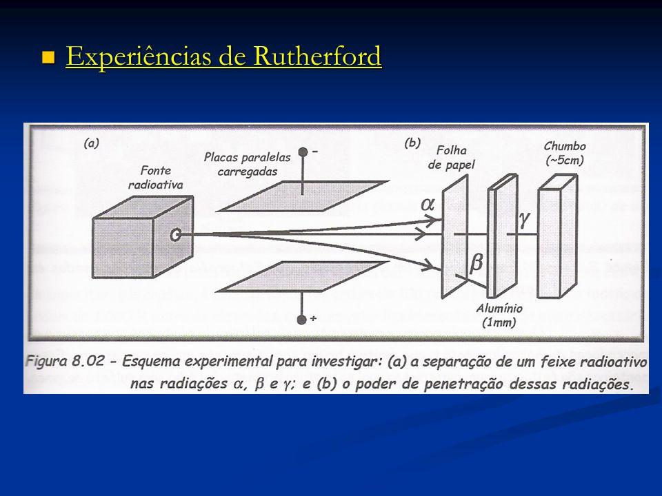 Experiências de Rutherford