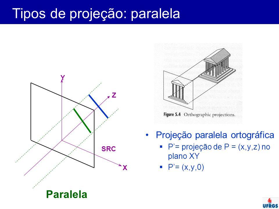 Tipos de projeção: paralela
