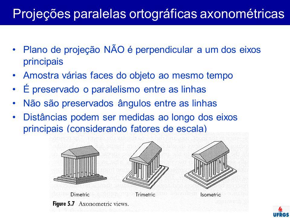 Projeções paralelas ortográficas axonométricas