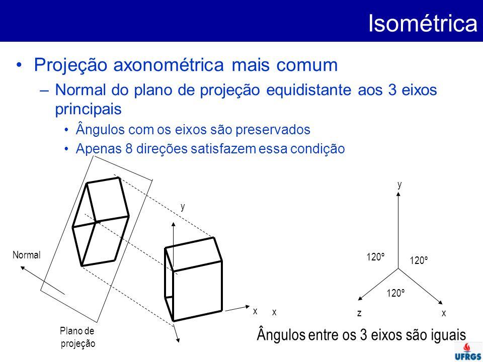 Isométrica Projeção axonométrica mais comum