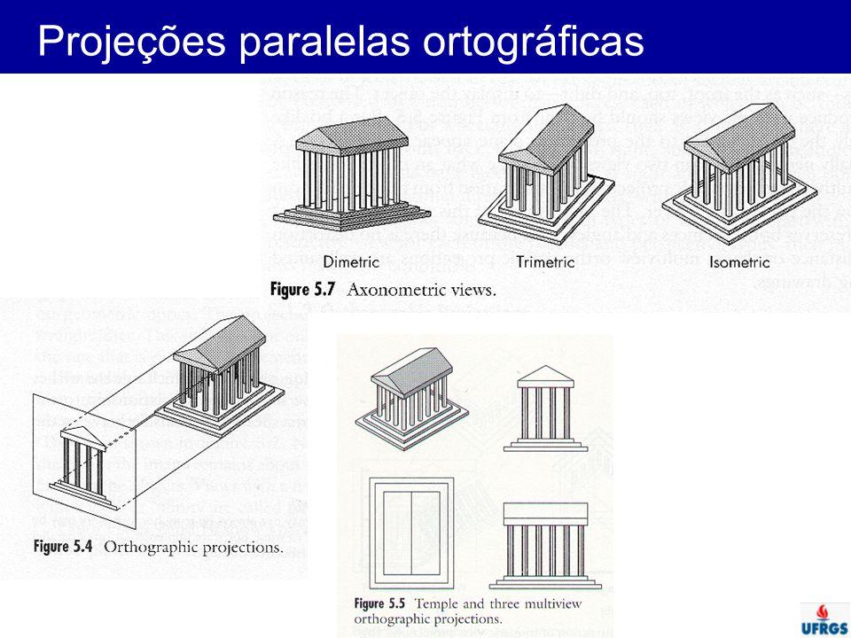 Projeções paralelas ortográficas