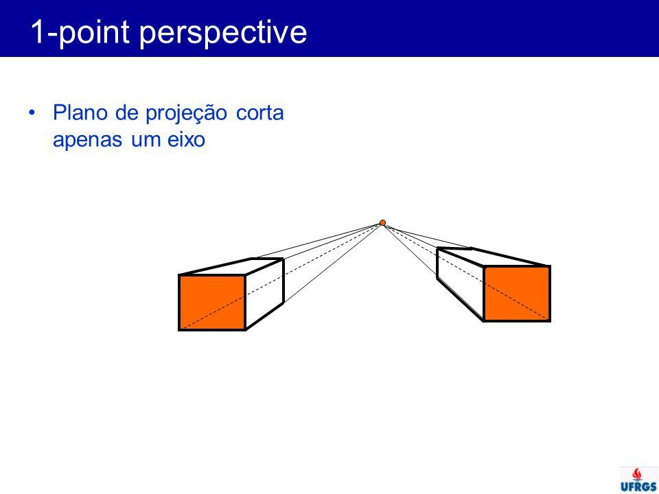 1-point perspective Plano de projeção corta apenas um eixo