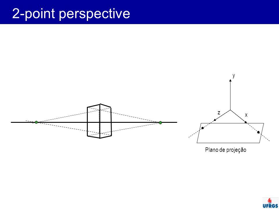 2-point perspective y z x Plano de projeção