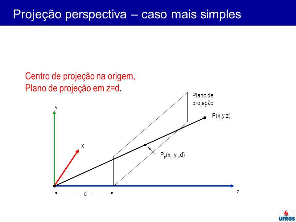 Projeção perspectiva – caso mais simples