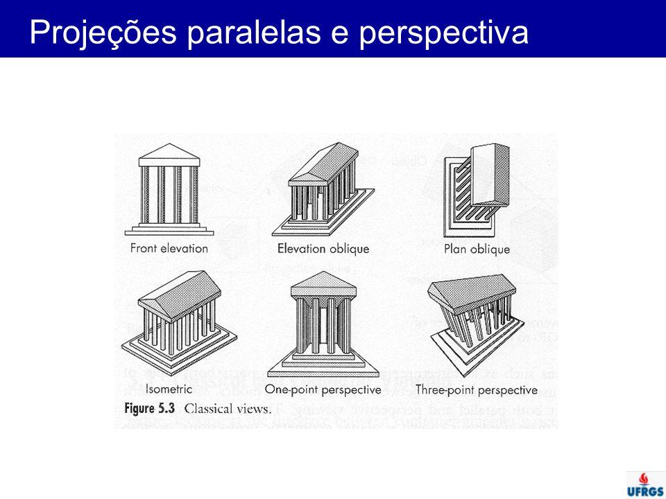 Projeções paralelas e perspectiva