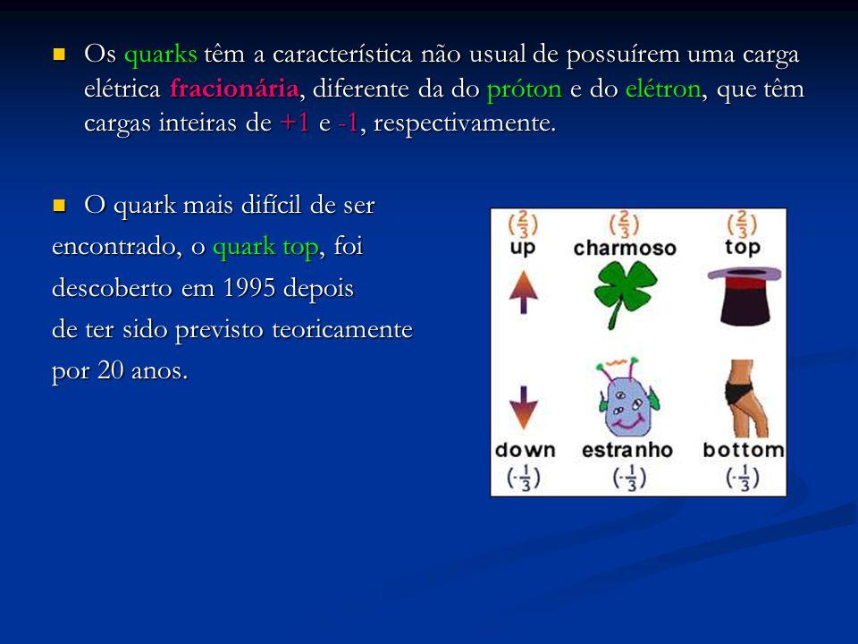 Os quarks têm a característica não usual de possuírem uma carga elétrica fracionária, diferente da do próton e do elétron, que têm cargas inteiras de +1 e -1, respectivamente.