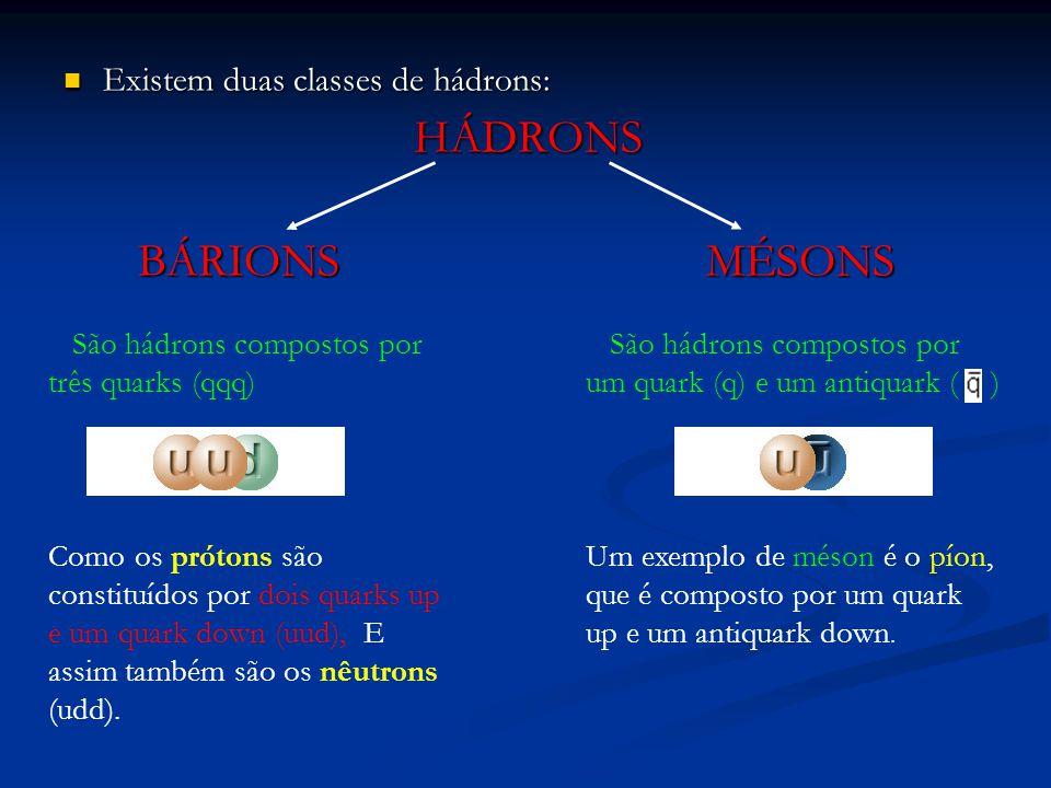 HÁDRONS BÁRIONS MÉSONS Existem duas classes de hádrons: