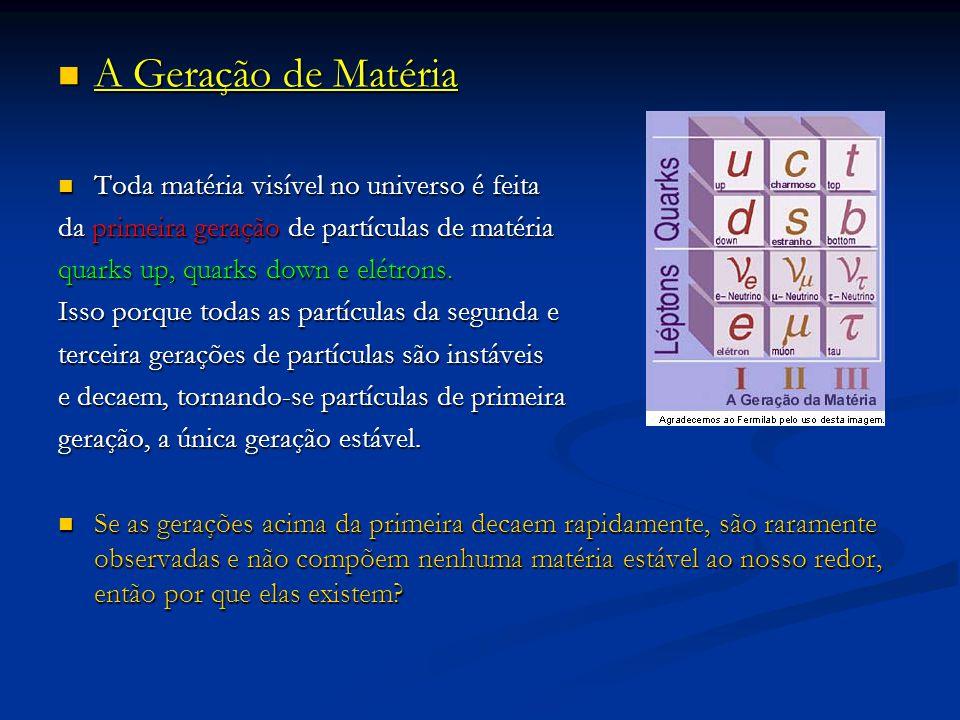 A Geração de Matéria Toda matéria visível no universo é feita