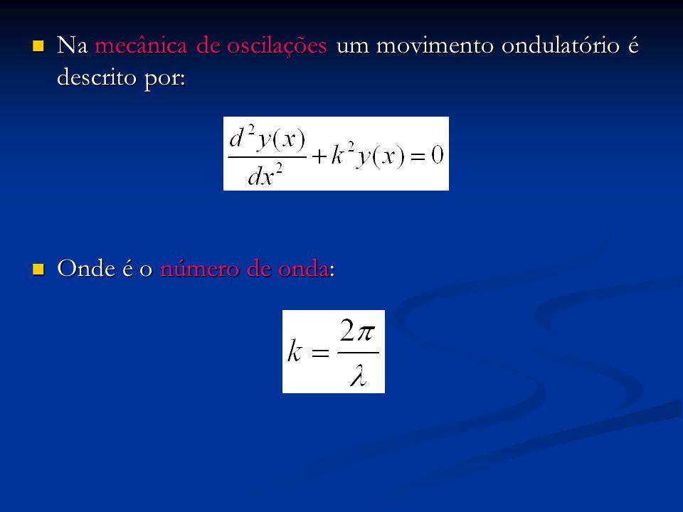 Na mecânica de oscilações um movimento ondulatório é descrito por: