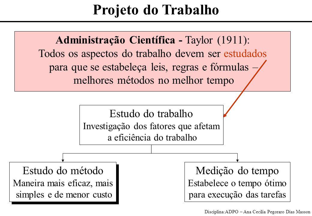 Projeto do Trabalho Administração Científica - Taylor (1911):
