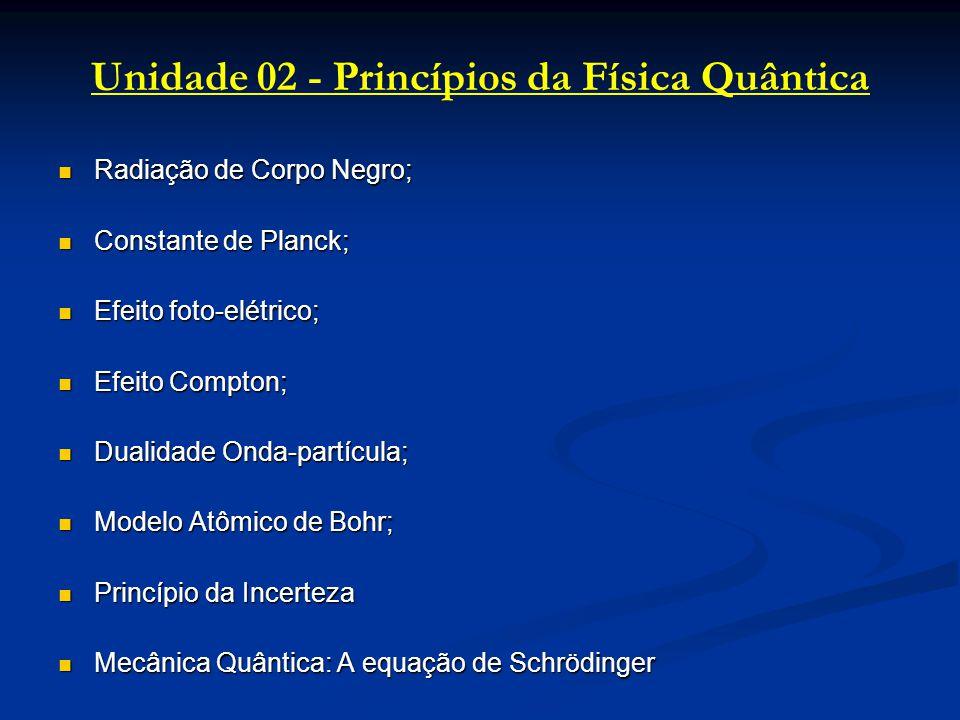 Unidade 02 - Princípios da Física Quântica