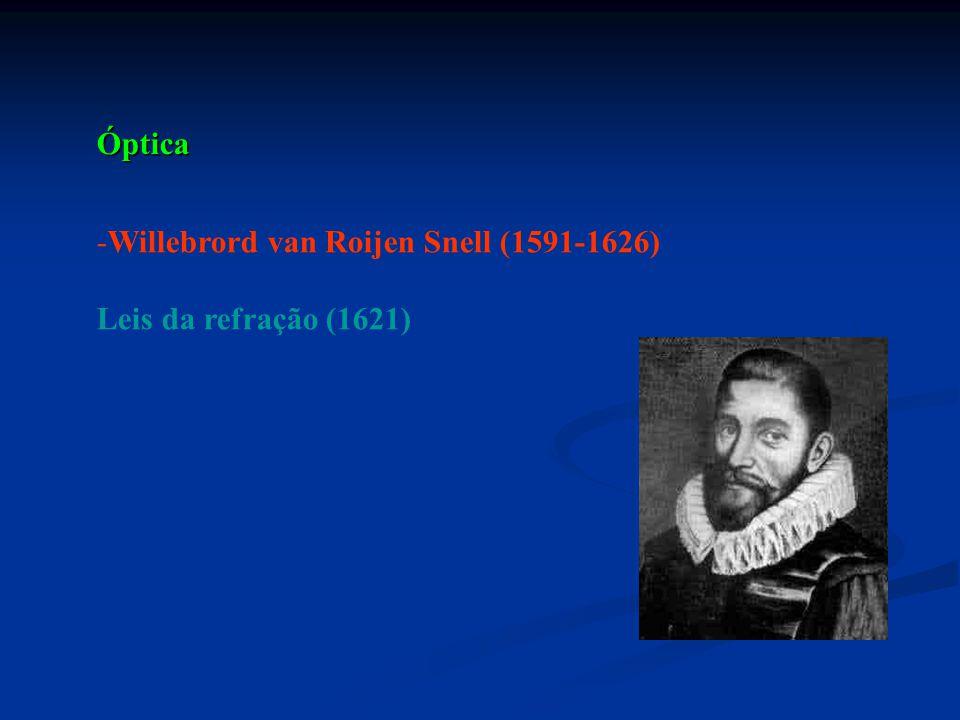 Óptica Willebrord van Roijen Snell (1591-1626) Leis da refração (1621)