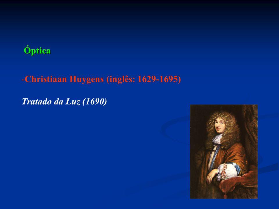 Óptica Christiaan Huygens (inglês: 1629-1695) Tratado da Luz (1690)