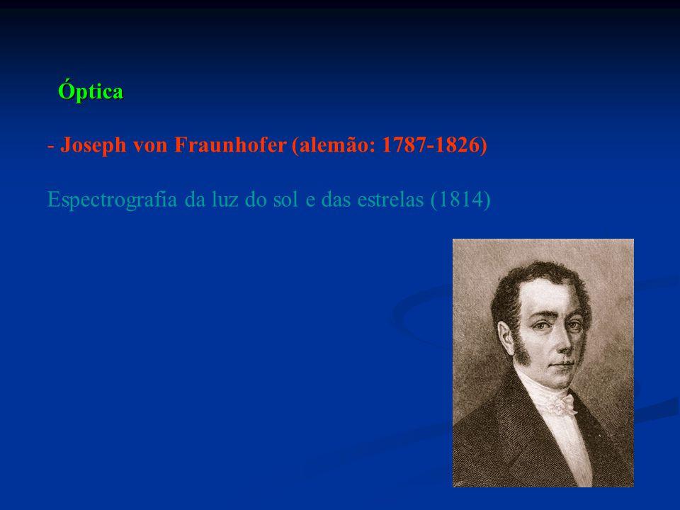 Óptica Joseph von Fraunhofer (alemão: 1787-1826) Espectrografia da luz do sol e das estrelas (1814)