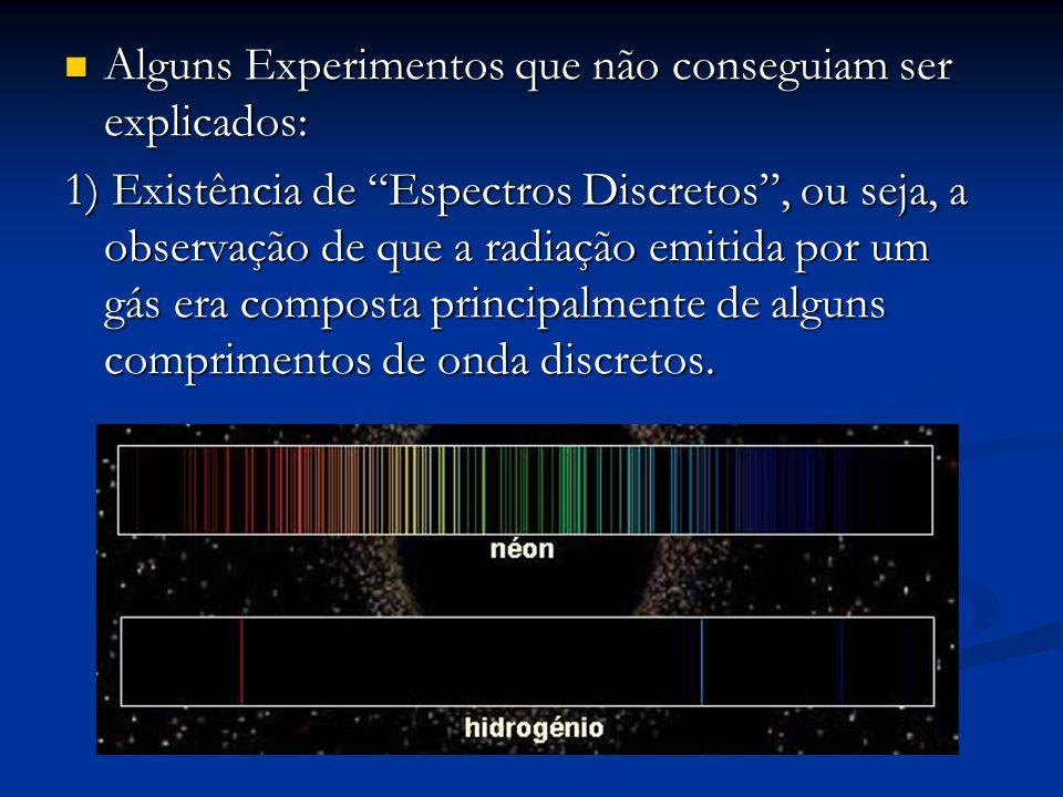 Alguns Experimentos que não conseguiam ser explicados: