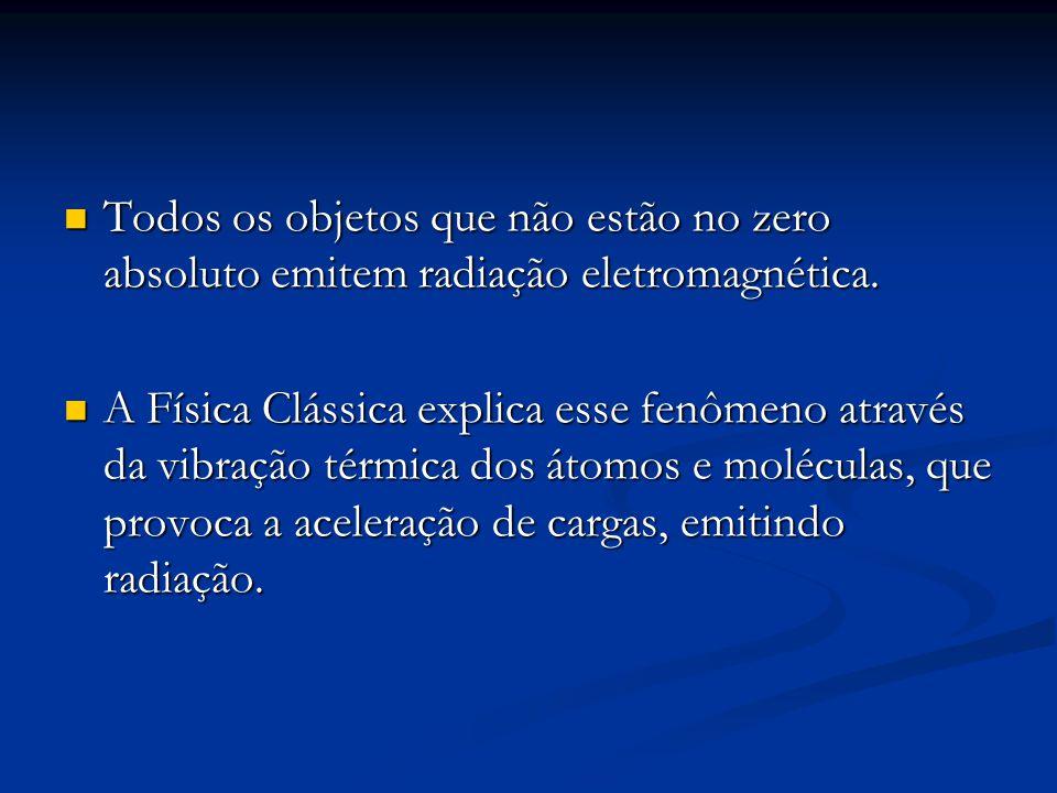 Todos os objetos que não estão no zero absoluto emitem radiação eletromagnética.