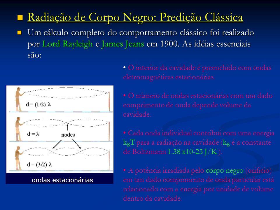 Radiação de Corpo Negro: Predição Clássica