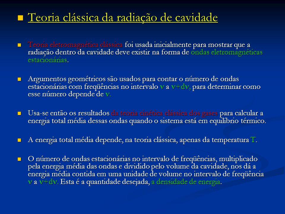 Teoria clássica da radiação de cavidade