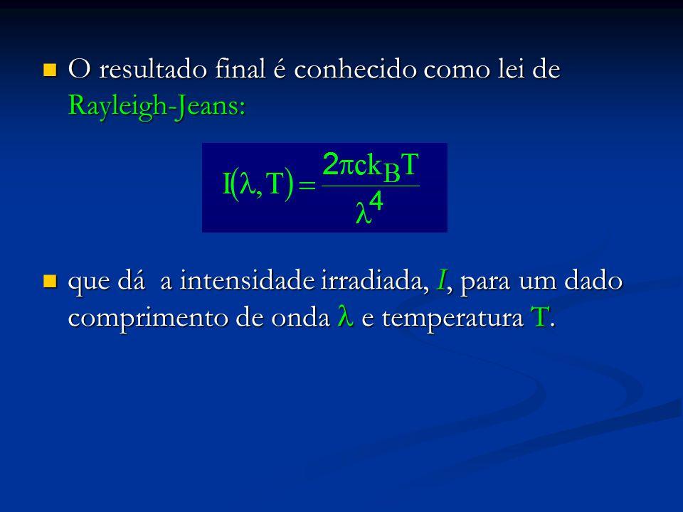 O resultado final é conhecido como lei de Rayleigh-Jeans: