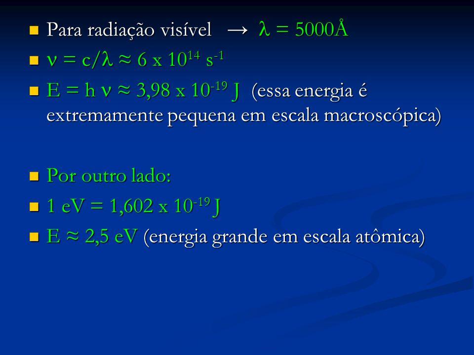 Para radiação visível → l = 5000Å