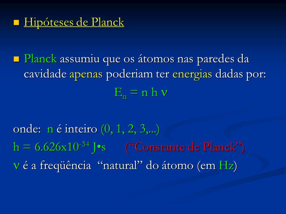 Hipóteses de Planck Planck assumiu que os átomos nas paredes da cavidade apenas poderiam ter energias dadas por: