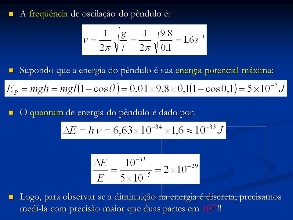 A freqüência de oscilação do pêndulo é: