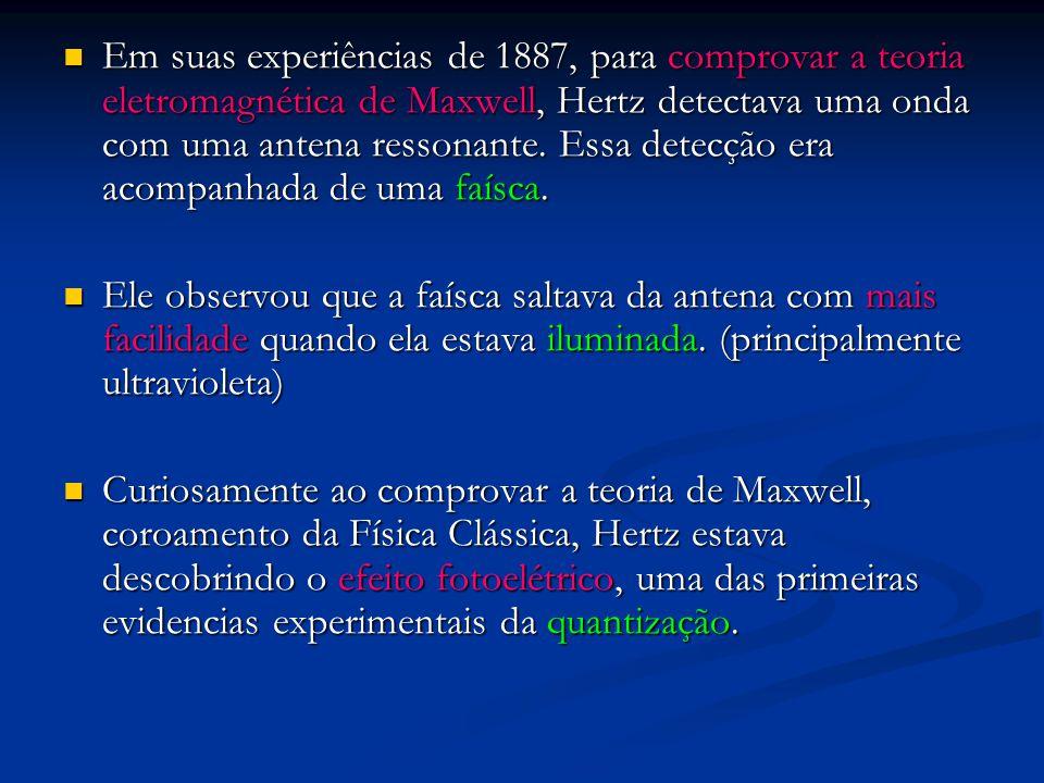 Em suas experiências de 1887, para comprovar a teoria eletromagnética de Maxwell, Hertz detectava uma onda com uma antena ressonante. Essa detecção era acompanhada de uma faísca.