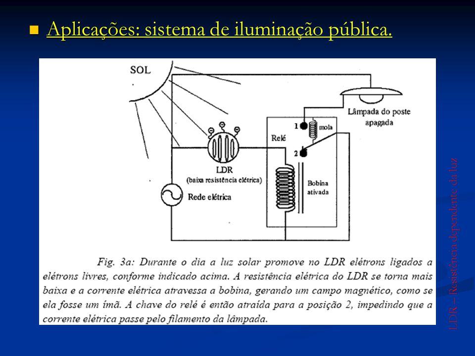 Aplicações: sistema de iluminação pública.