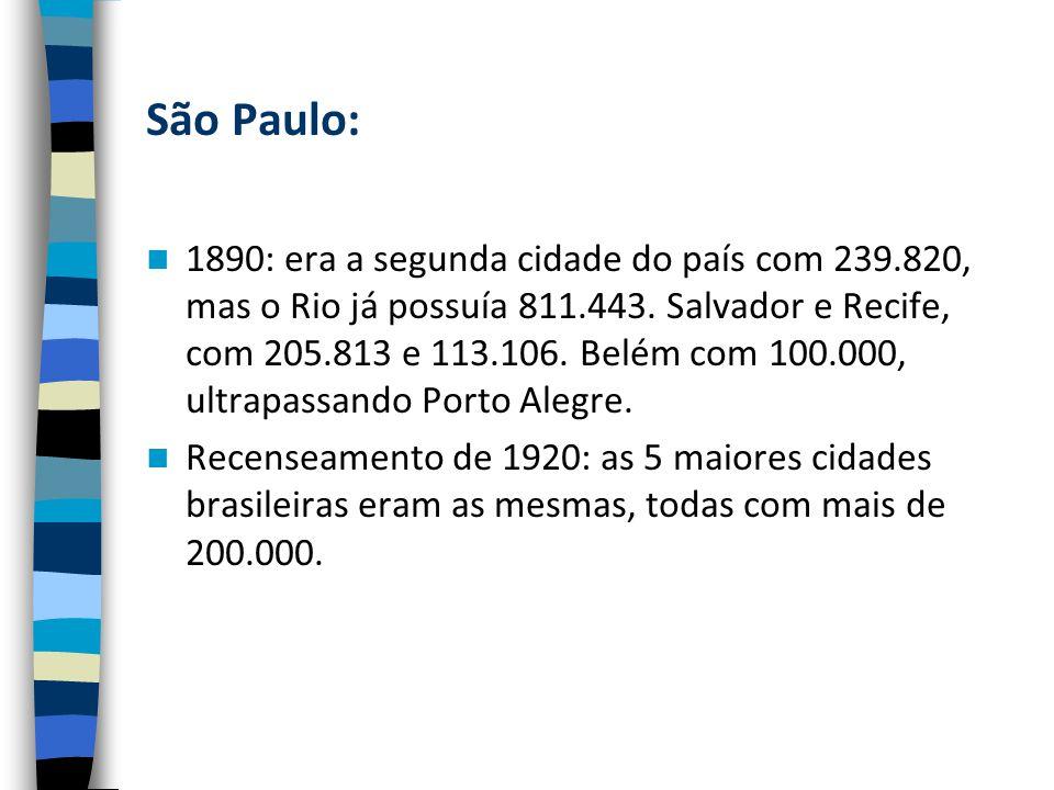 São Paulo: