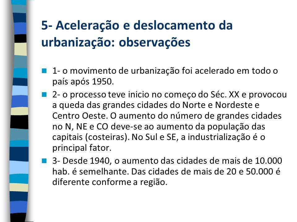 5- Aceleração e deslocamento da urbanização: observações